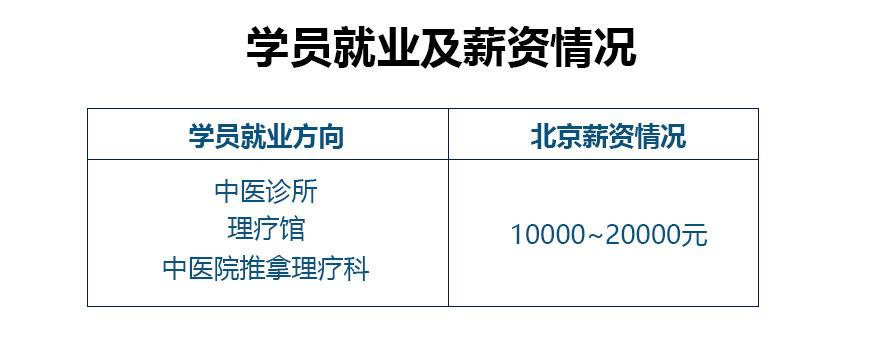 2018-9-20西苑医院实习招生简章_13-1.jpg