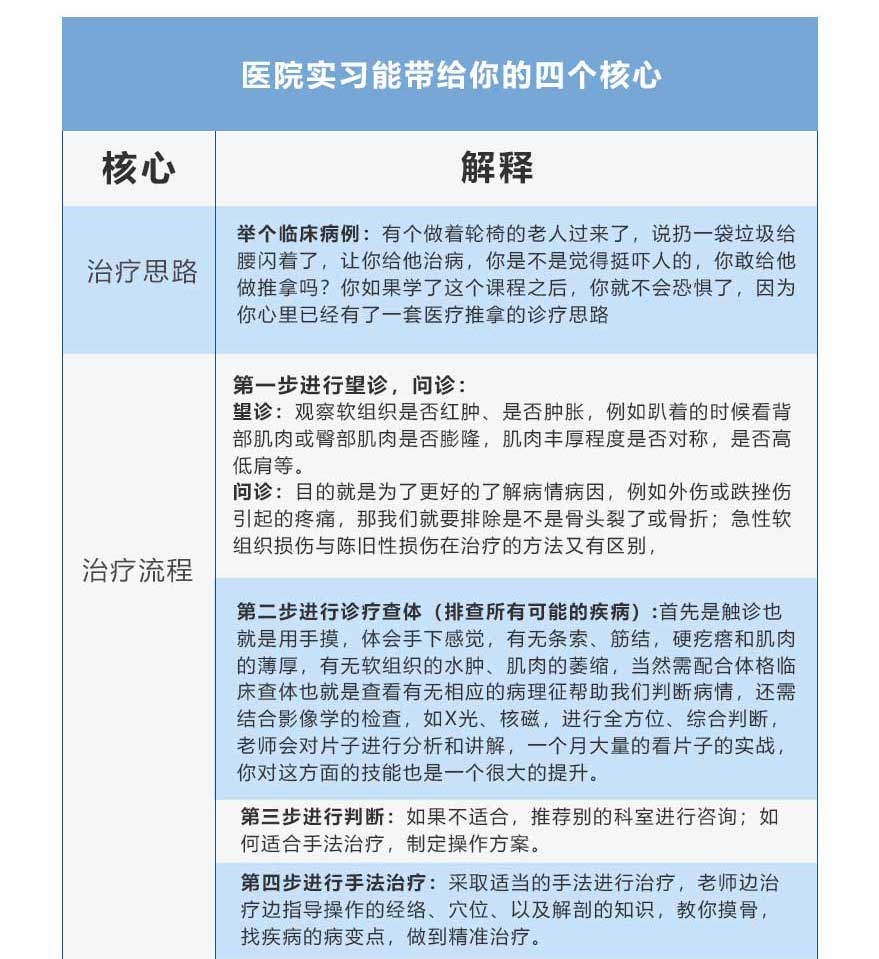 2018-9-19东直门医院实习班招生简章_12.jpg