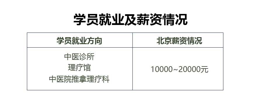2018-9-19推拿按摩临床实战班招生简章_17-1.jpg