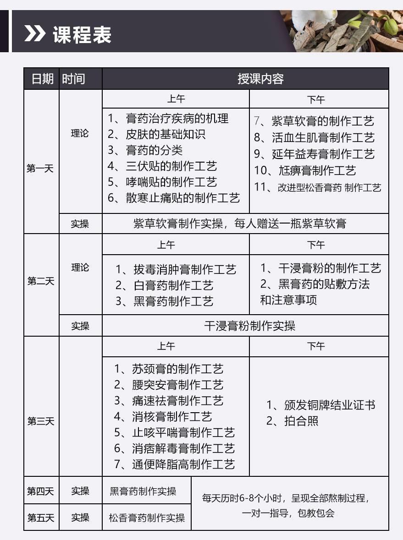 2019-3-6膏药班培训_11.jpg