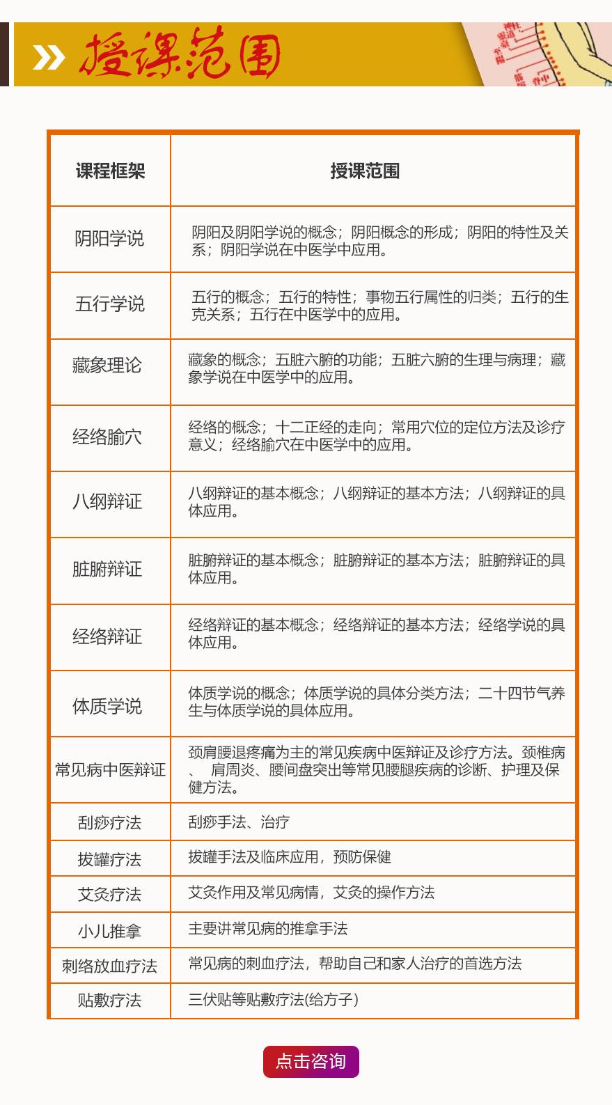 中医基础招生简章_04.jpg